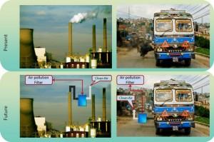Air Pollution Filter